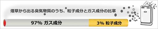 煙草イラスト